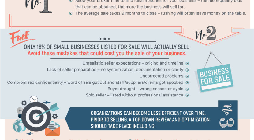 How to sell your business in Western Canada